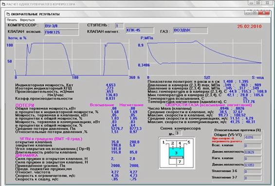 Программа расчета поршневых компрессоров