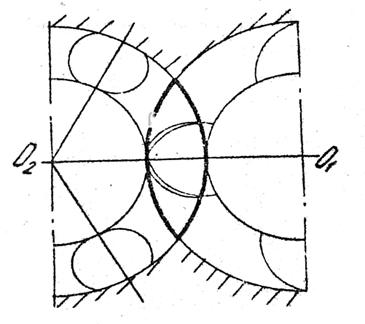 Циклоидный профиль