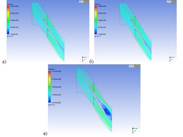 Рисунок 1. Линии тока вблизи лопатки ЛД а) гладкие стенки, б) песочная шероховатость 5 мкм, в) песочная шероховатость 10 мкм.